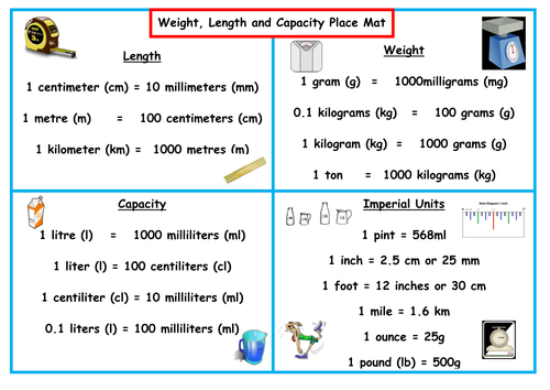 Math measurement conversion place mat kg g l ml cm km m mm by jessicalouise11 teaching - How to convert liter to kilogram ...