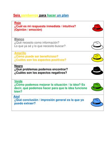 A- Level Spanish essay writing