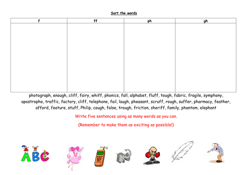 Adjectives Worksheets 3rd Grade Excel Phonics Sorting F Ff Ph And Gh By Thumperxxx  Teaching  Solving Addition Equations Worksheet with System Of Linear Equations Worksheet With Answers Word Phonics Sorting F Ff Ph And Gh By Thumperxxx  Teaching Resources  Tes Linking Verbs And Helping Verbs Worksheets