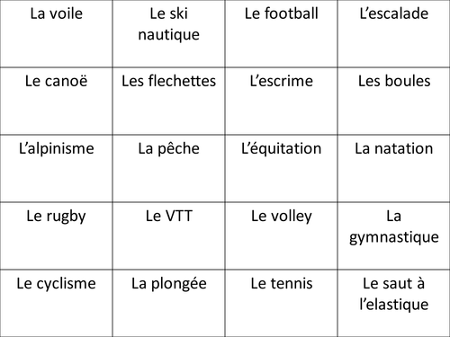 GCSE French vocab card sort - revision