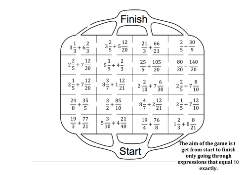 Adding Mixed Numbers Maze by Rosiebaggs1 Teaching Resources Tes – Adding and Subtracting Mixed Numbers with Unlike Denominators Worksheets