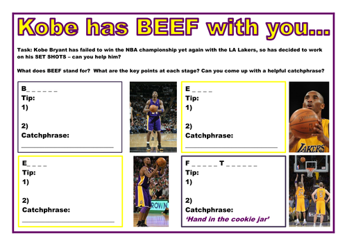BEEF Set Shot Basketball Non-Doer Workcard by lukejcroucher ...