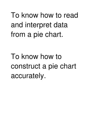 Pie Chart Lesson