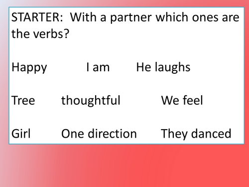 Changing the infinitive to I with daily routine in French for Y7