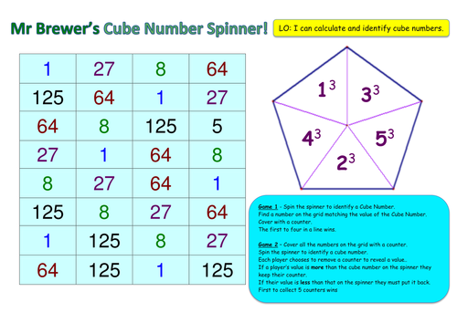 Cube Numbers Game by ryan-brewer - Teaching Resources - Tes