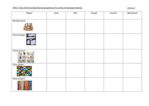 Properties of everday materials