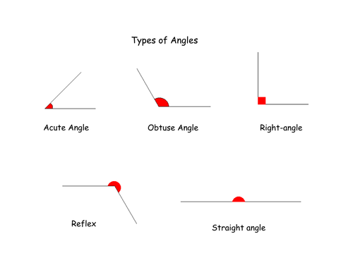 Types Of Angles : Introduction to types of angles by leeshannah teaching