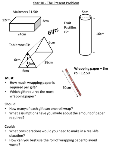 Surface area - Present Wrapping Problem