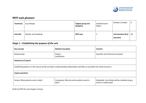 Unit Plan For IB MYP By Triggerhappy Teaching Resources Tes - Unit planner template