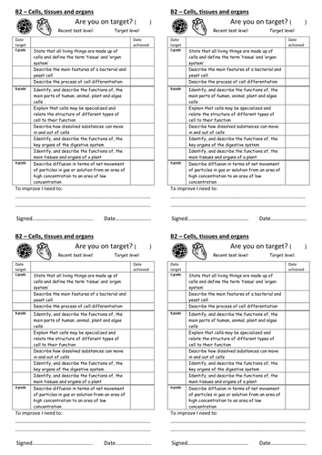 AQA GCSE biology B1&B2 levelled target stickers by