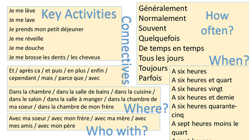 Year 8 Daily Routine Activities, Reflexive Verbs