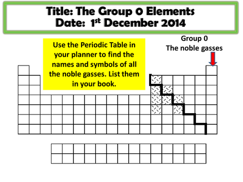 The elements of group 0 by jt2887 teaching resources tes urtaz Choice Image