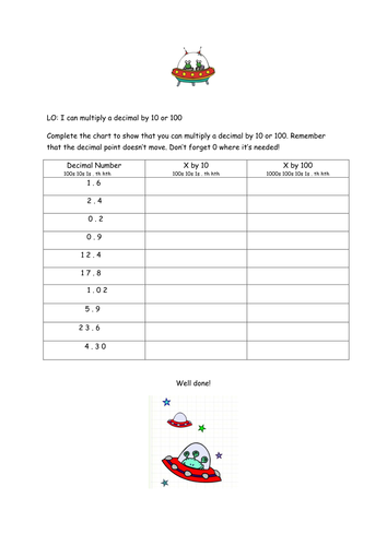 Multiplying and dividing decimals by 10 and 100 by laurawigley12 ...
