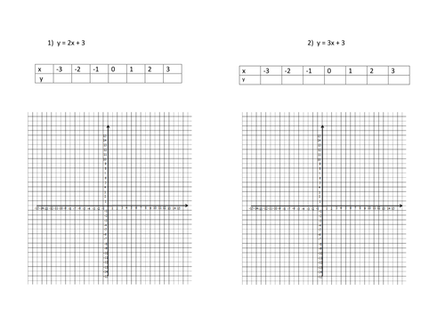 Drawing Lines Using Y Mx C : Straight line graphs by dsc teaching resources tes