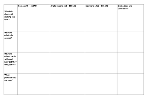 ebook Plastics Fundamentals, Properties, and Testing 2008