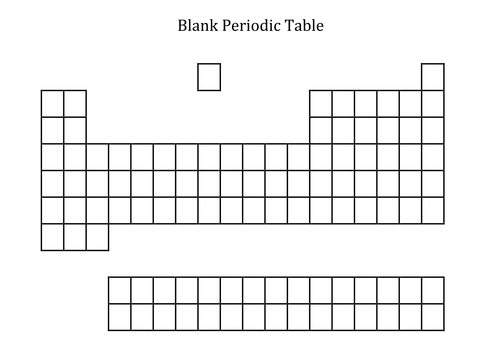 Blank Periodic Table By Fangs Teaching Resources Tes