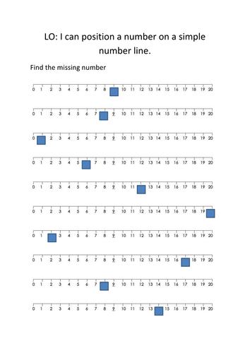 Number Line Worksheets » Estimation With Number Line Worksheets ...