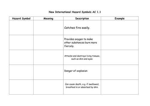 Worksheet For New Hazard Symbols By Sukindred Teaching Resources Tes
