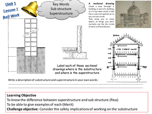 Substructure and Superstructure by sachesters | Teaching