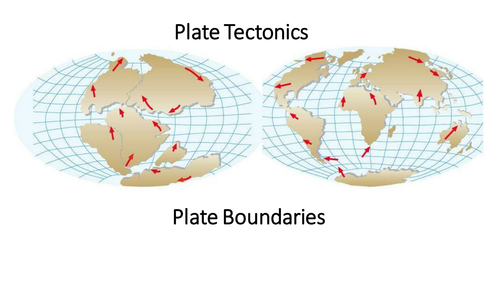 Plate Tectonics, Types of Plate Boundaries