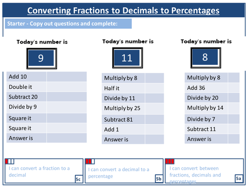 Converting fractions to decimals and percentages