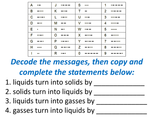 Morse Code Starter Changing States by fhibbard Teaching – Morse Code Worksheet