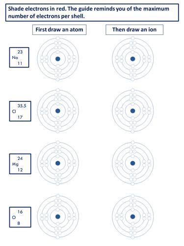 Worksheet for ionic bonding diagrams by fhibbard - Teaching ...