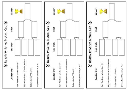 Activity Series Of Metals Worksheet jannatulduniya – Metals and Nonmetals Worksheet