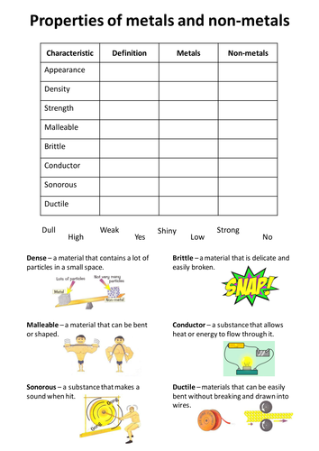 properties of metals non metals worksheet by neanderthalchick teaching resources tes