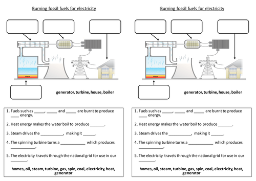 Nuclear Energy Worksheet