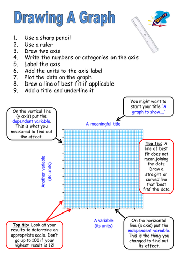 Maths KS  Worksheet    Plotting straight line graphs by     Khan Academy Morgan can now use this graph to figure out how much money she still owes  after any number of months  For example  after   months  it looks like  Morgan owes