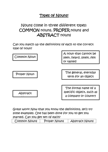 Types Of Nouns Worksheet