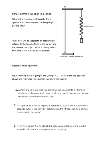 SHM Simple Harmonic motion of a spring worksheet by ...