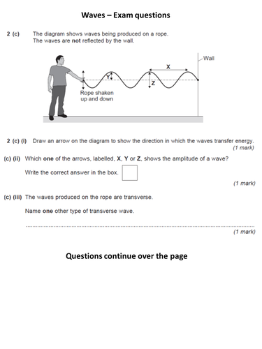AQA-P1-5-Waves | Teaching Resources