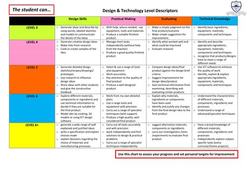 the national curriculum 2014 pdf