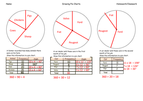 Pie charts - interpreting and drawing . by lou1990lou - Teaching ...
