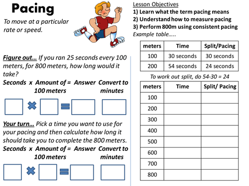 800 meter pacing by LeoGuy | Teaching Resources