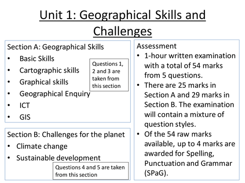 end of unit geography assessment Wjec gce as/a level in geography unit 4: contemporary themes in geography gce as and a level geography sample assessment materials 10.