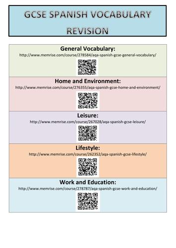 GCSE Spanish - Links to Memrise vocab by Dannielle89 | Teaching