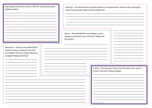 Story Writing Planning Template By Nahoughton Teaching Resources Tes - Will writing template