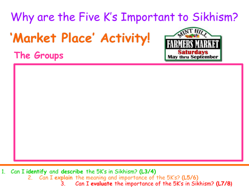 Sikhism and the 5K's Marketplace Activity
