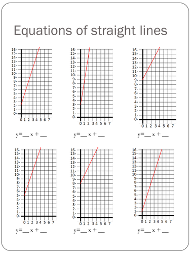 Equations of a straight line Worksheet by HolyheadSchool