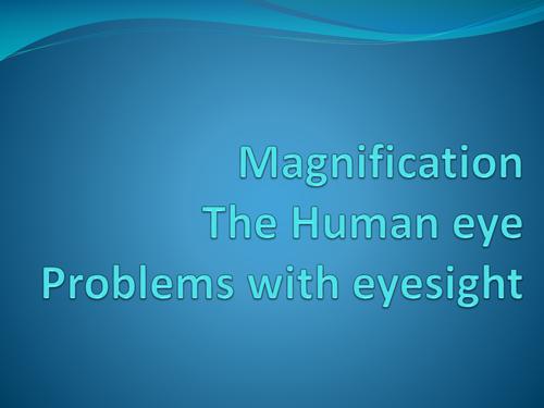 Magnification, Human Eye, Eyesight Problems P3 AQA