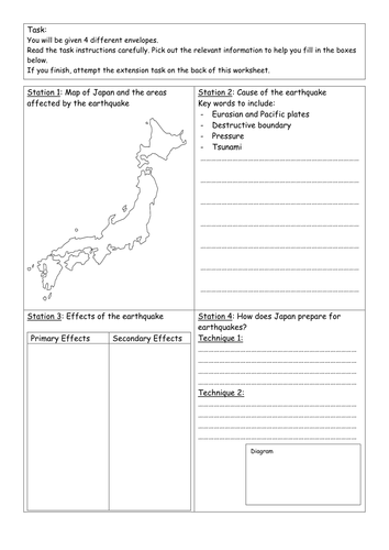 Japan 2011 Earthquake Tsunami case study by GKGill ...