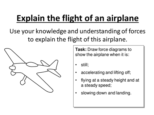 Modeling Levels for Badger 9K Airplane Task