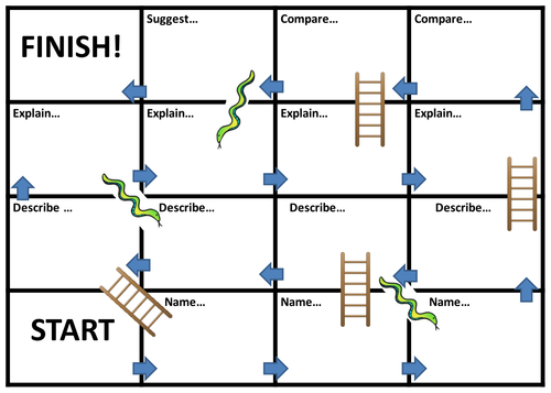 snakes and ladders template pdf - blooms snakes and ladders blank template by
