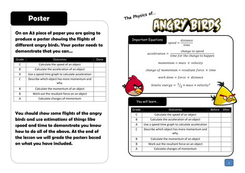 Angry Birds Physics By Do4693 Teaching Resources Tes