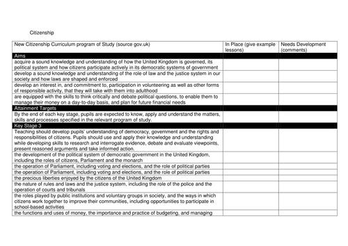 New Citizenship Curriculum Planning Grid