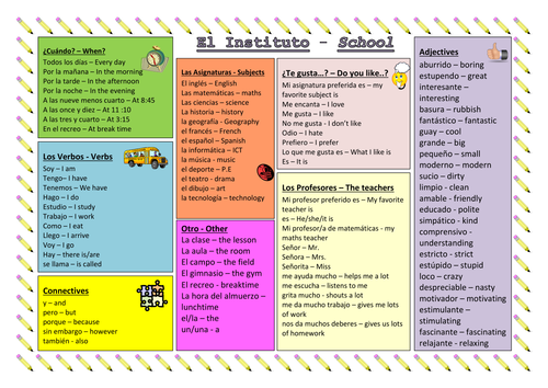 ks3 core language sheet spanish by rhawkes teaching resources tes. Black Bedroom Furniture Sets. Home Design Ideas