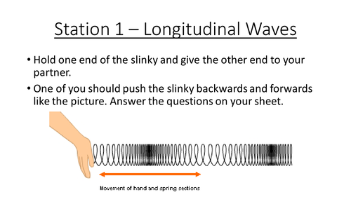 Introduction to Waves Circus for AQA (low ability)